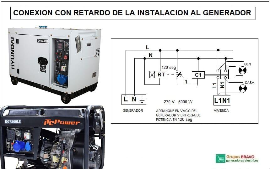 retardo arranque generador