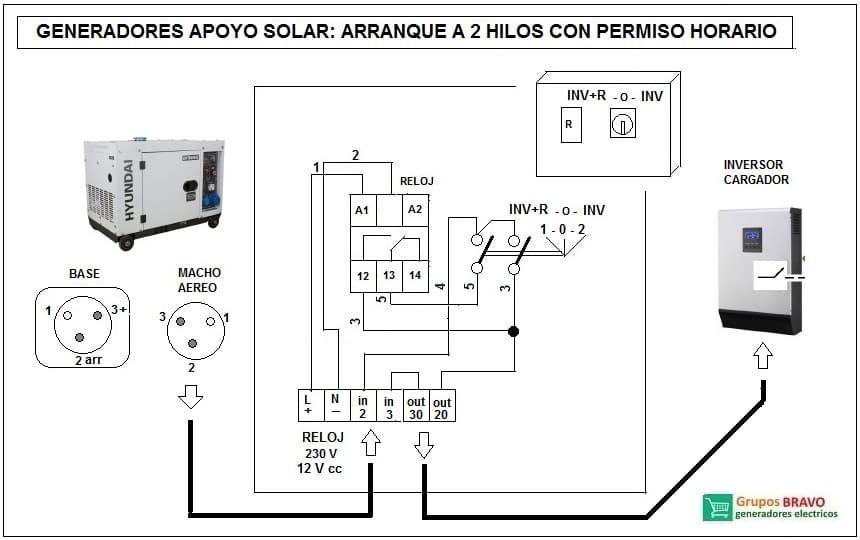 arranque generador de apoyo solar