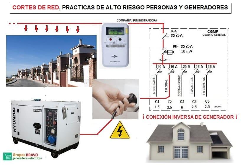 conexión inversa de generador