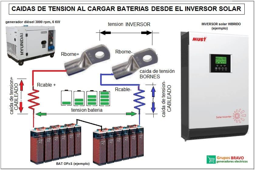 generador inversor hibrido 2