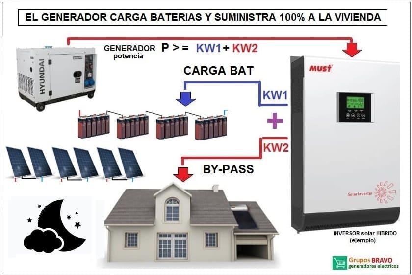generador apoyo solar 5