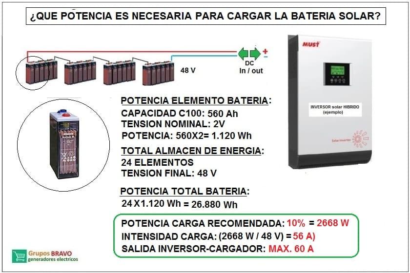 generador apoyo solar 3