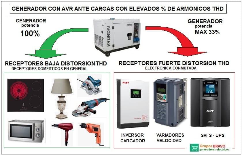 generador apoyo solar 4