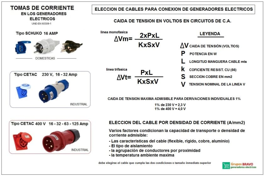 calculo caida de tension
